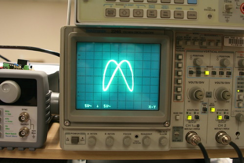 Oscilloscope Y Axis : Drawing lissajous curves on a oscilloscope ohmpie