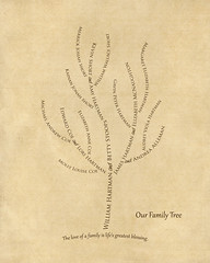 Family tree with names art beige brown present day divorce roots