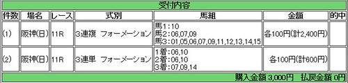 140302_阪急杯馬券