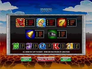 Angel or Devil Slots Payout