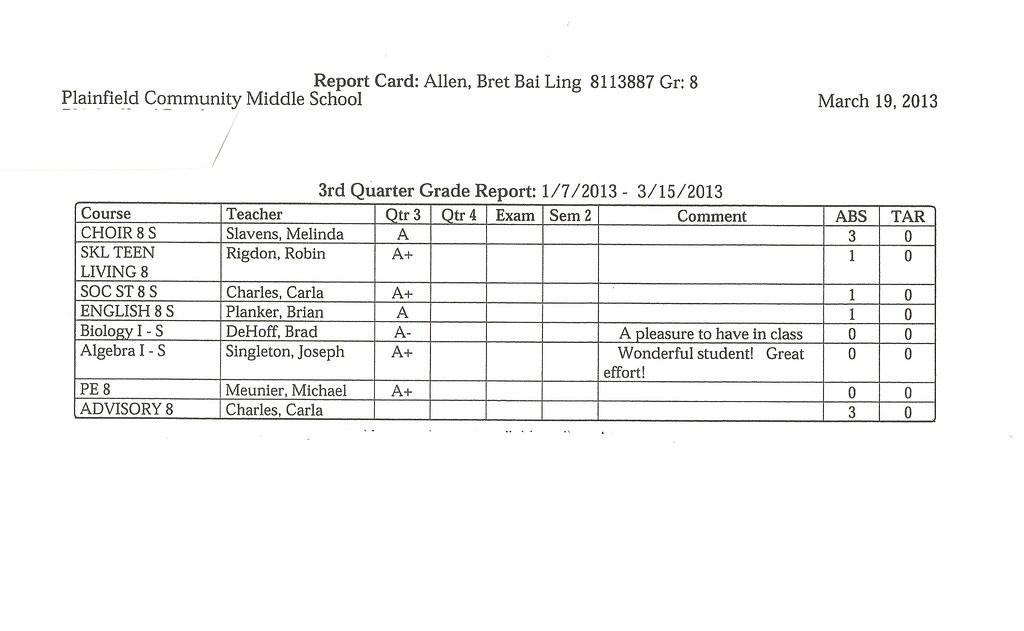 Bret report card-1