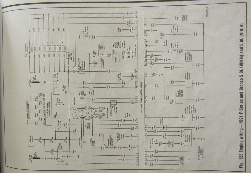 EFI Wiring Diagram for 1991 5.8? - Ford Truck Enthusiasts Forums on 2005 ford e350 alternator wiring, 1991 ford aerostar wiring, 1990 ford e150 alternator wiring,