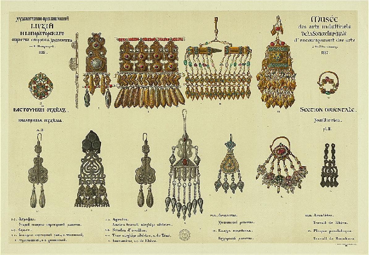 oriental  jewelry, earring,pendant, eardrop,