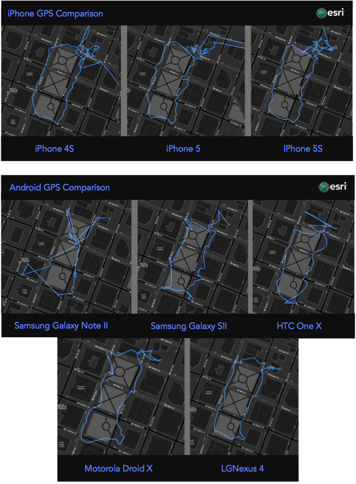 GPS Comparison of iPhones and Androids
