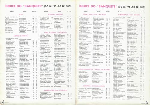 Banquete, Nº 106, Dezembro 1968 - 13