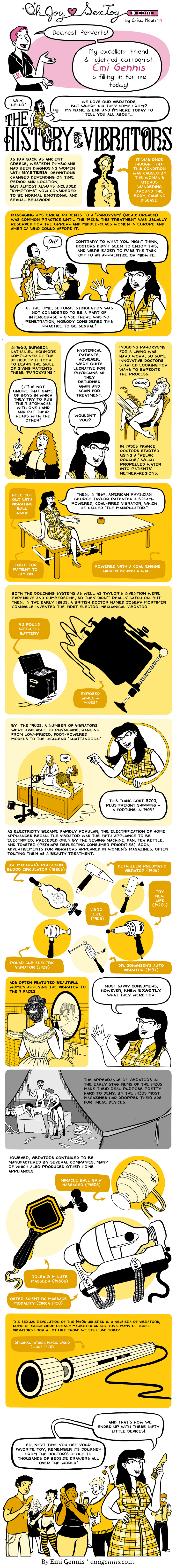 a comic about the history of vibrators