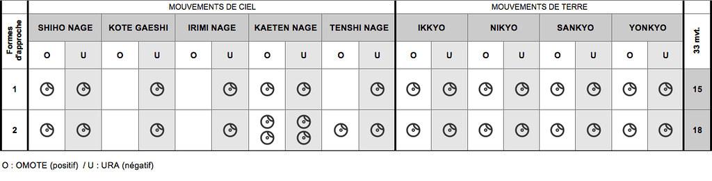ringenkai_aikido_tab4