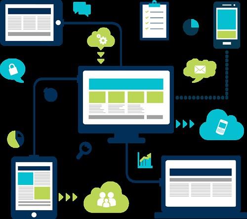 Tại sao nên Thiết kế web cho mobile Responsive