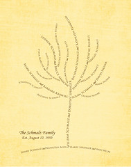 Family tree with names art light yellow brown present day roots