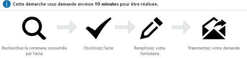 Service officiel français gratuit en ligne 2014 demande d'acte d'état civil : naissance, mariage, décès, survenus en France dans 2014 14178885774_c56fdc1d7e