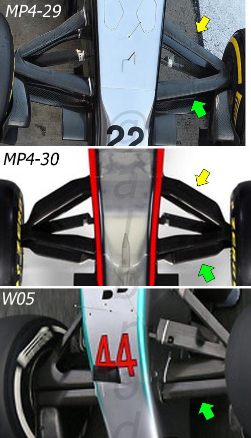 MP4-30-suspension(2)