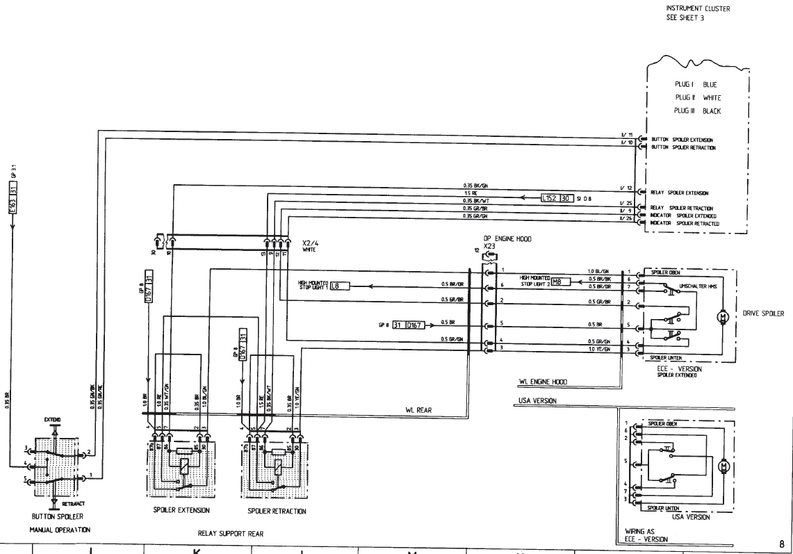 Wiring Diagram Indicator : Porsche instrument cluster wiring diagram