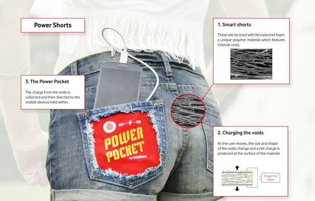 power-pocket-diarioecologia.jpg