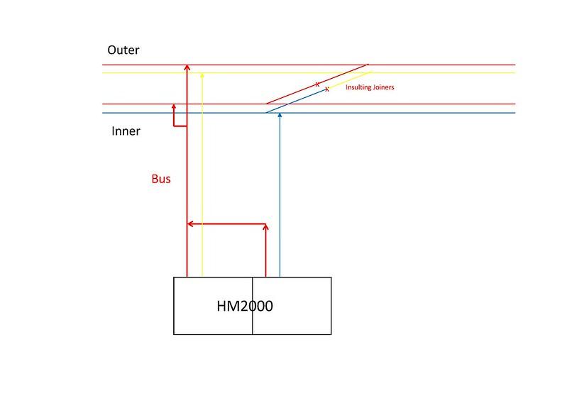 Advice on dc bus wire - Electrics (non-DCC) - RMweb on