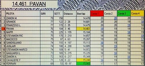 classifica finale-red