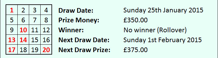 Lottery 26012015