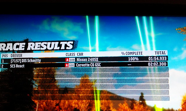 Forza Horizon | Street Race | Results Posted. 9287283563_b23f13a83f_z