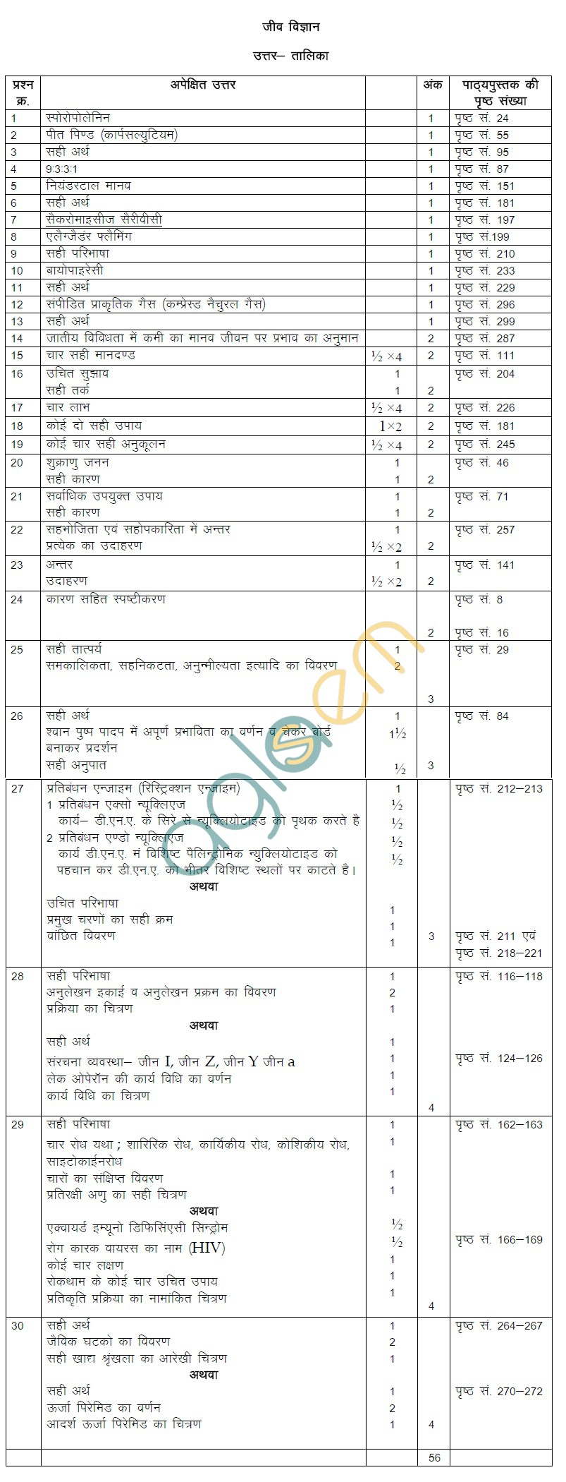 Rajasthan Board Class 12 Biology Model Question Paper