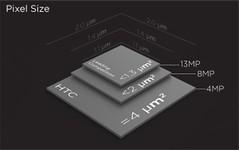 HTC One: UltraPixel Sensor