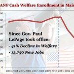 Maine TANF Welfare Infographic