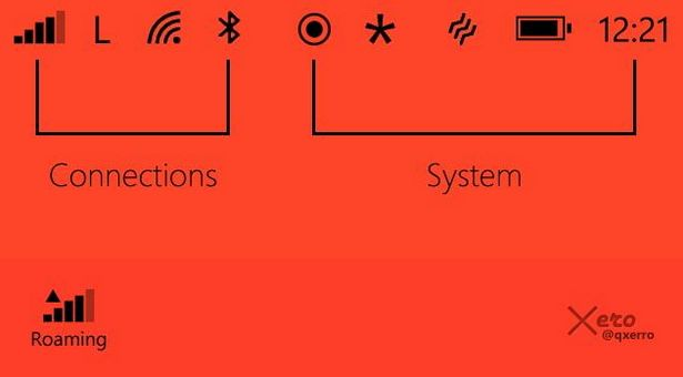 Cortana в Windows Phone