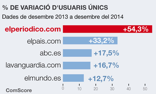 audiencias_cat_twitter_2