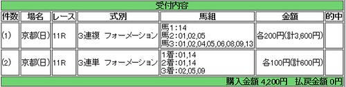 140119_日経新春杯馬券
