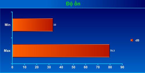 Đánh giá chi tiết AusPro BU201LA - Laptop doanh nhân đa nhu cầu sử dụng - 61657