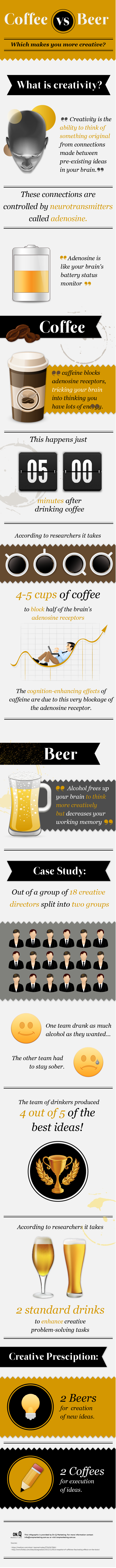 coffee-vs-beer