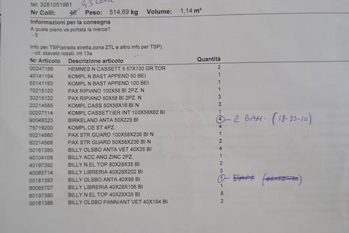 Bonafficiata Ikea E I Tre Paradossi Del Cliente Servito Storia Di
