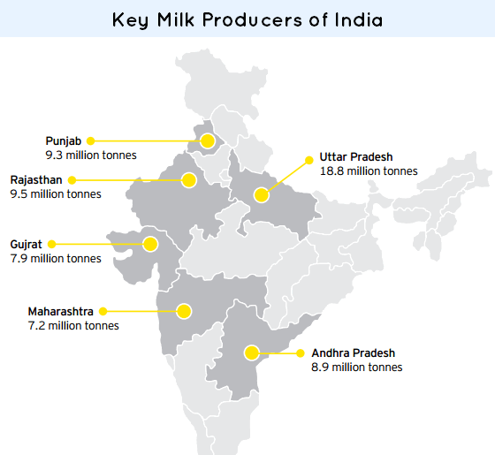 map Milk Supply Chain: Major producers in India
