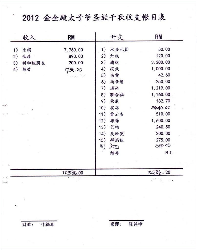 2012金全殿太子爷圣诞千秋收支账目表
