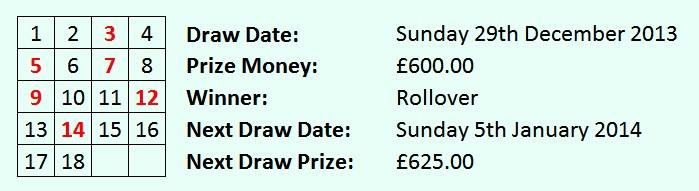 Lottery 29122013