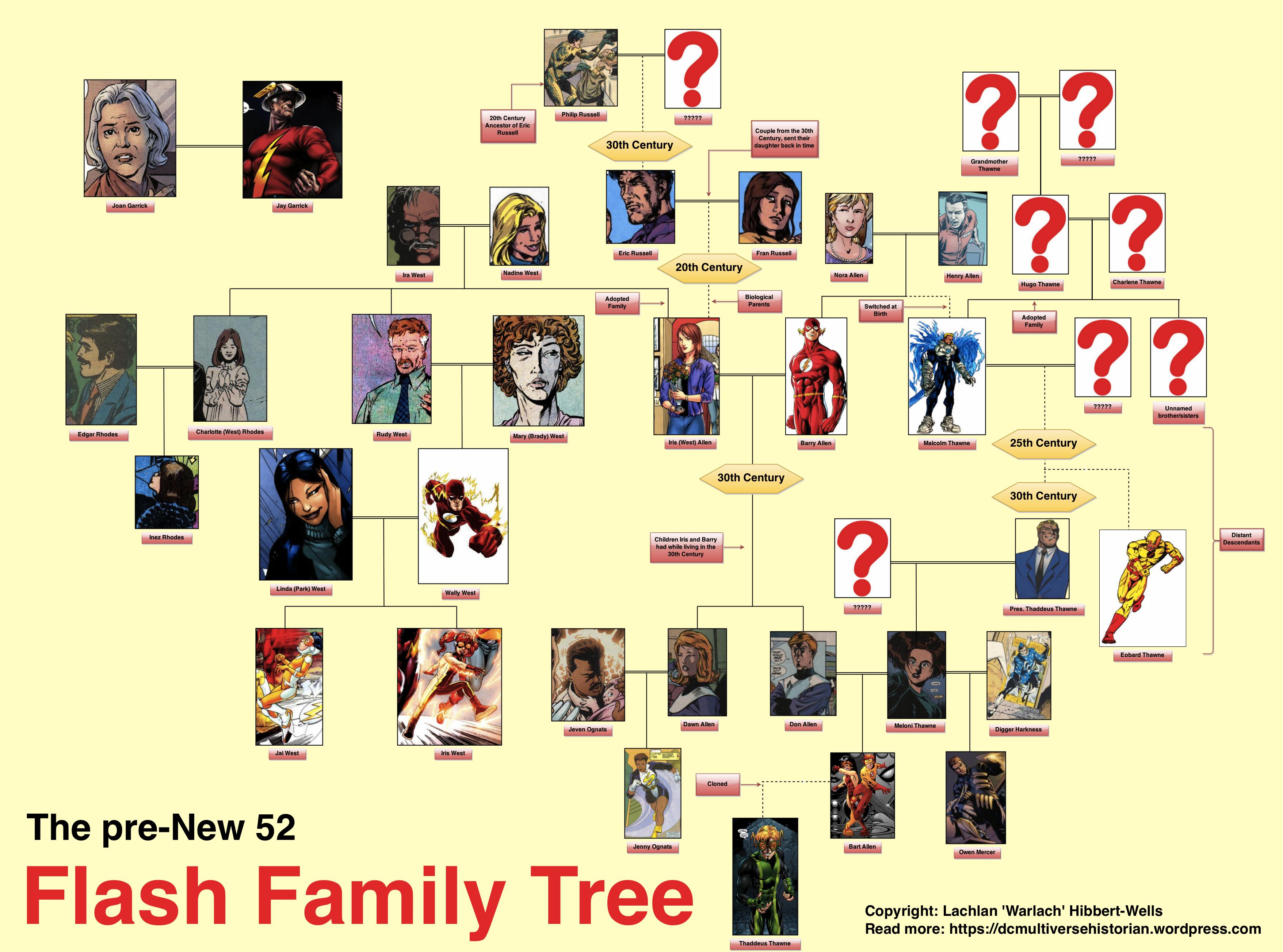 Flash Family Tree