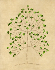 Family tree with names art beige brown ancestry green leaves roots