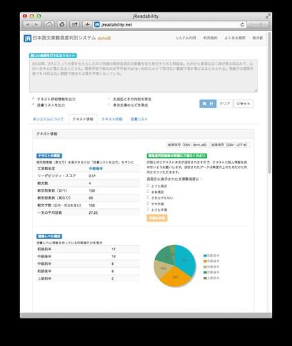 jreadability.net 01