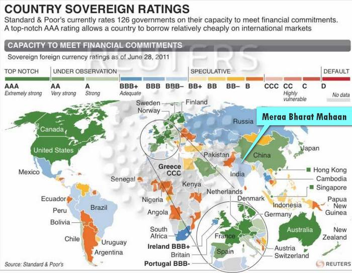 India's sovereign rating S&P BBB