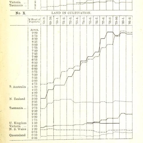 Image taken from:  Title: Handbook of New Zealand...