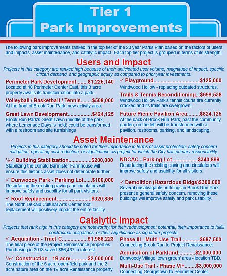 http://jkheneghan.com/city/meetings/2014/Retreat/Park%20Improvement%20Plan%203%20Tiers.pdf