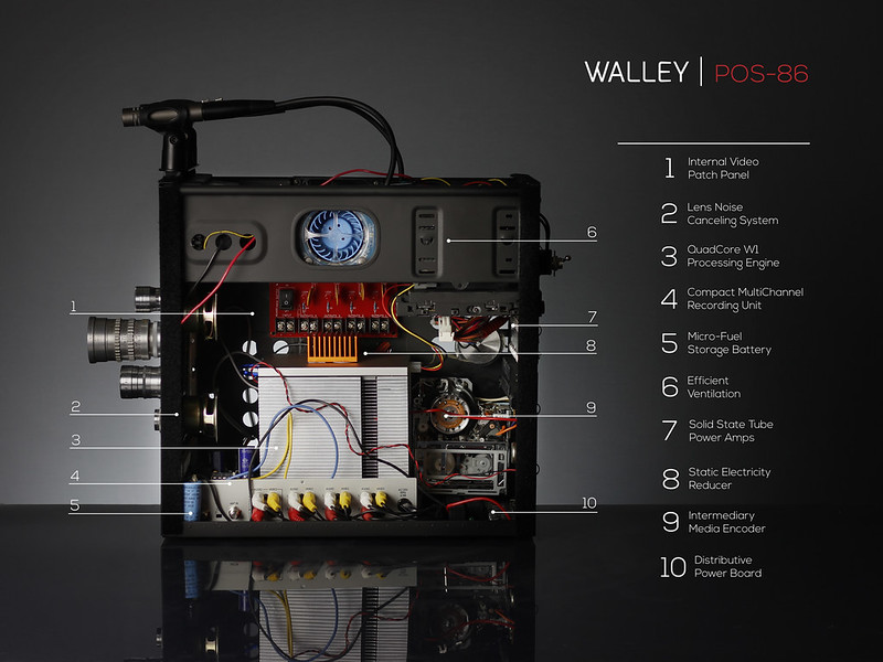 WALLEY POS-86 Camera Manual Diagrams (2 of 4)