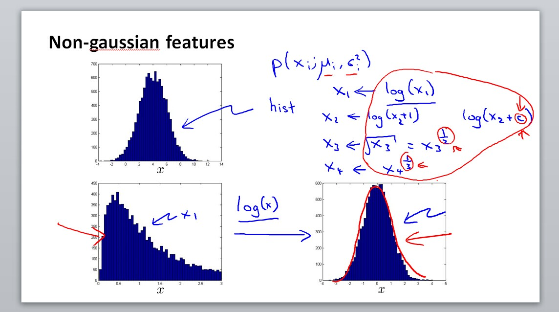 Non-gaussian features