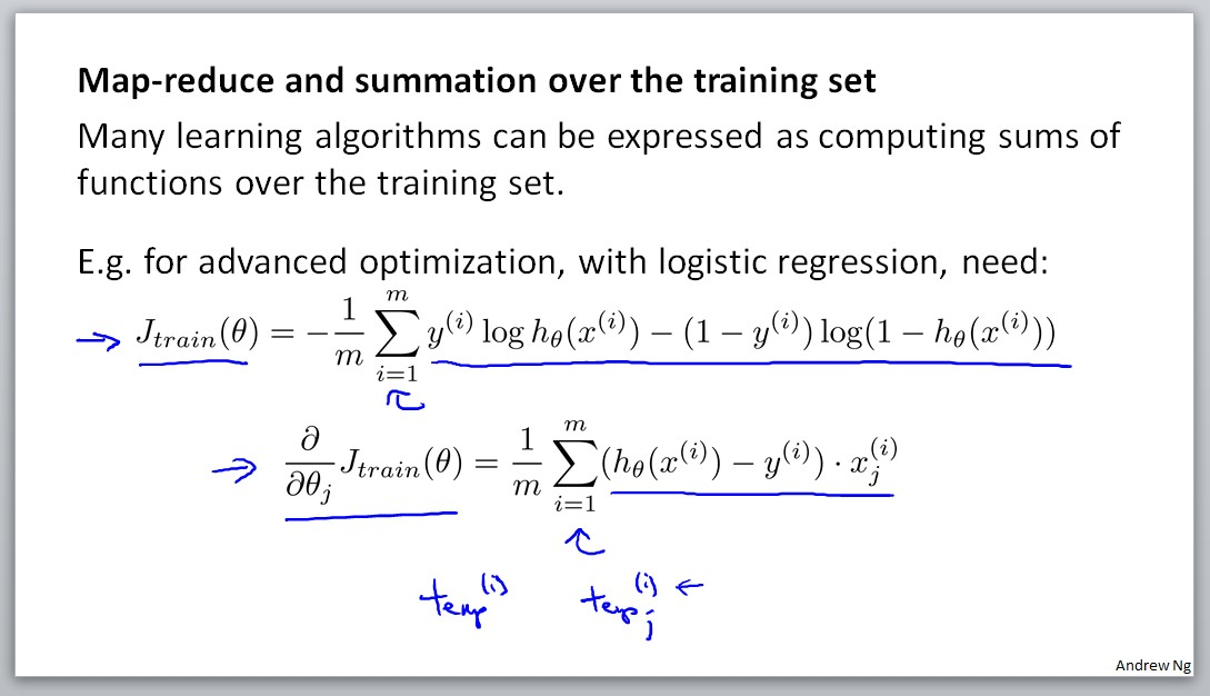 map-reduce and summation over the training set