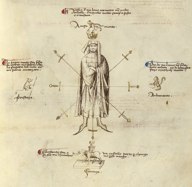 Fiore dei Liberi - Ludwig XV 13, Fol. 32 (Aiming Points on the Body) a