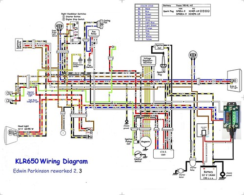 klf 650 wiring diagram kawasaki kvf 650 wiring diagram klr 650 modifications | page 239 | adventure rider