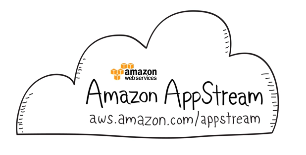 amazon-appstream