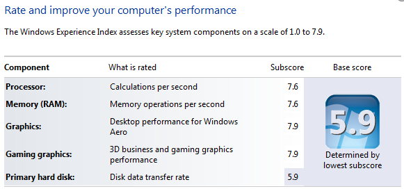 Windows performance index
