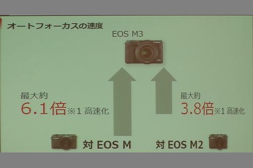 Canon EOS M3 32