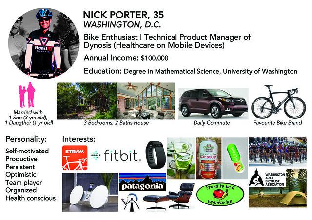 NIckPorter Profile