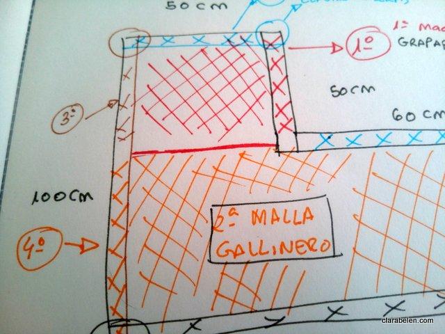 Como hacer un marco de malla de gallinero