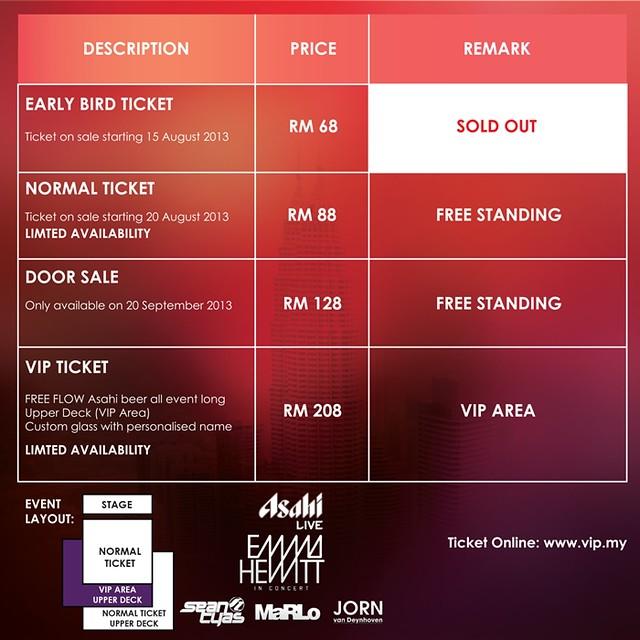 Konsert EMMA HEWITT Live In Concert 2013 di KL Live
